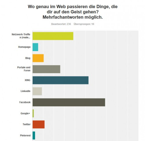 wo_im_web_nervig