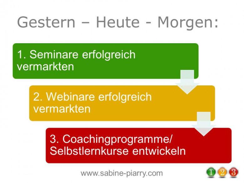 Schritt für Schritt vom Seminar zum Online-Produkt